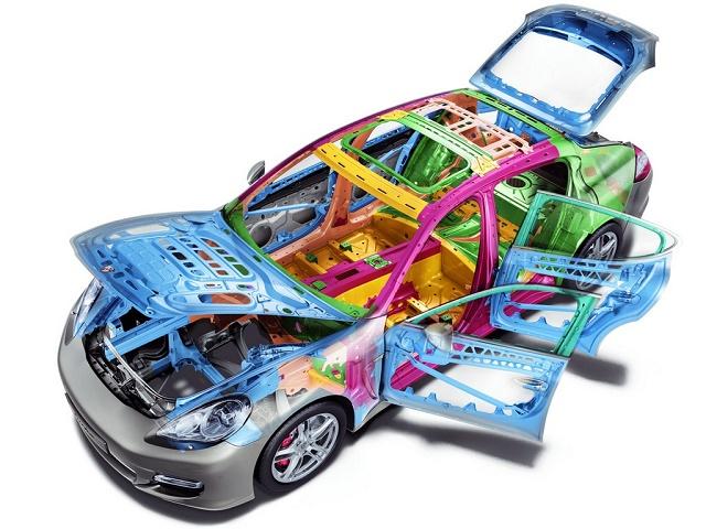 Кузовной ремонт: виды и особенности